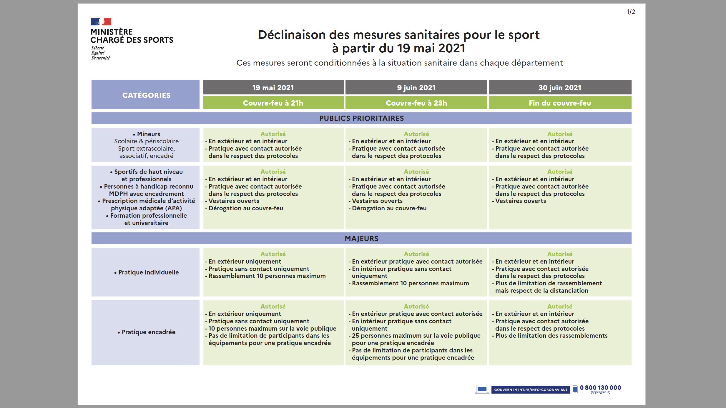 Tableau Ministère 12 mai 2021 1/2